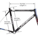 Thoughts on road bike frame size...
